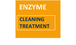 Cleaning the  Bio & Enzyme way